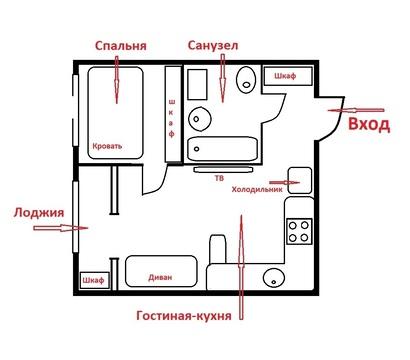 Продам квартиру на м. Алексеевская - Фото 4