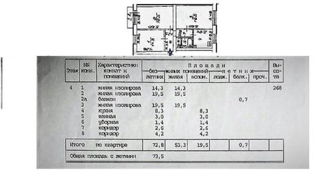 М. Коптево, бульвар Матроса Железняка, д. 14, к. 1 - Фото 2