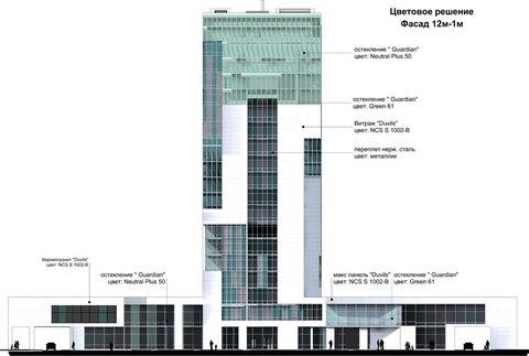 Продажа коммерческого помещения свободного назначения ЖК парковый (по - Фото 5