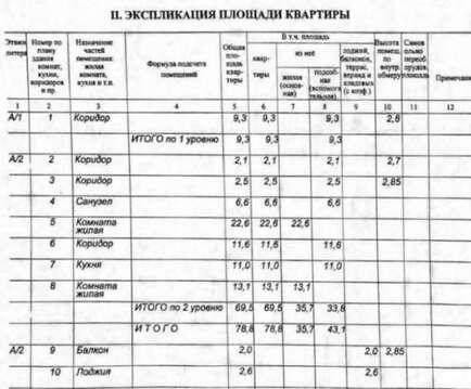 Продажа таунхауса, Разумное, Белгородский район - Фото 3