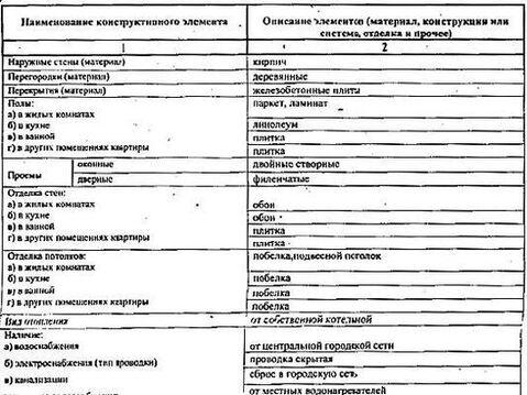 Продам многокомнатную квартиру, Мира ул, 20, Волгоград г - Фото 3
