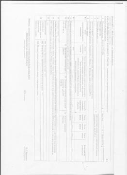 Продажа участка, Липецк, Ул. Ковалева - Фото 2