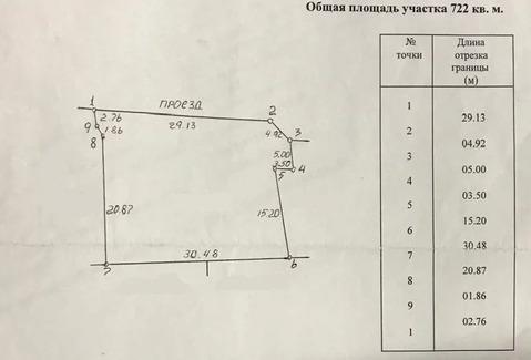 Объявление №49973349: Продажа участка. Ростов-на-Дону