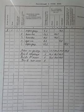 Продам Дом с.Зерновое Красногвардейского района. - Фото 1