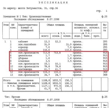 Теплый склад/производство м. Шоссе Энтузиастов - Фото 2