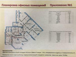 Продажа торгового помещения, Сургут, Ул. Университетская - Фото 2
