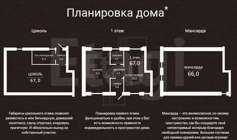 Продам 2-этажн. таунхаус 197 кв.м. Ялуторовский тракт - Фото 4
