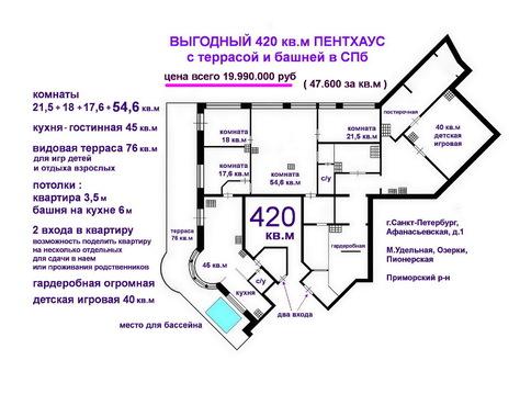 Продажа 420 кв.м пентхаус с террасой, башней высокими потолками в спб - Фото 2