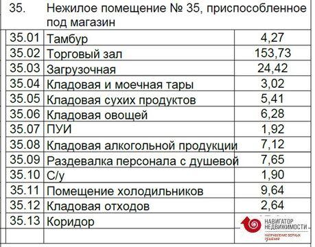 Продажа торгового помещения, м. Солнцево, Ул. Производственная - Фото 3