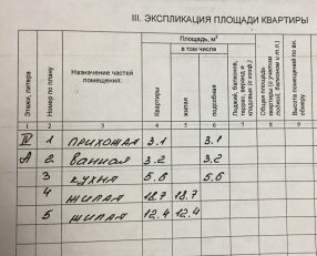Продам 2 к кв ул. Большая Санкт-Петербургская, д.24 - Фото 1