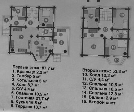 Дом по Симферопольскому шоссе - Фото 3
