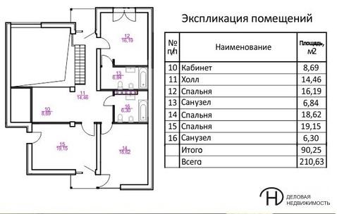 """Продается 2-х этажный дом в д. Каменное. """" Алексеевская слобода"""" - Фото 3"""