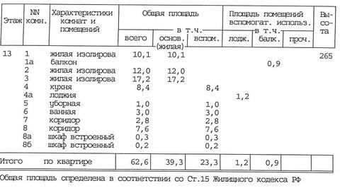 3-к.кв. в Ново-Переделкино, ул. Скульптора Мухиной - Фото 5