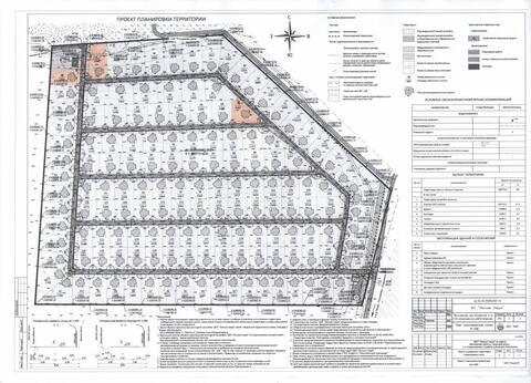 Продается земельный участок, Большое Петровское, 14 сот - Фото 4