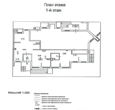 Продажа помещения свободного назначения 144.9 м2 - Фото 2