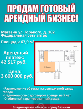 Продажа готового бизнеса, Вязники, Вязниковский район, Ул. Горького