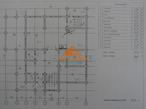 Продажа дома, Паратунка, Елизовский район, Ул. Елизова - Фото 3