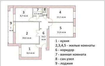 Продажа квартиры, Тула, Ул. Староникитская - Фото 1