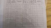 3 150 000 Руб., Петрозаводская 40, Купить квартиру в Сыктывкаре по недорогой цене, ID объекта - 321044156 - Фото 18