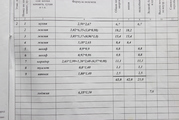 Морозова 137, Продажа квартир в Сыктывкаре, ID объекта - 321759415 - Фото 30