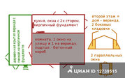 Продаюдом, Урожай, Продажа домов и коттеджей в Нижнем Новгороде, ID объекта - 502772813 - Фото 2