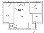Продажа квартир ул. Кочетова, д.24а