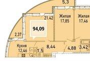 Продажа квартир ул. Сормовская, д.131лит2
