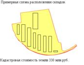 Продаётся складская база в Новороссийске в Кирилловской промзоне 7,2га - Фото 2