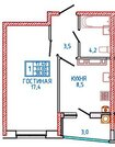 Пришло время вкладывать в недвижимость! Отличное предложение!, Купить квартиру в новостройке от застройщика в Ставрополе, ID объекта - 317723385 - Фото 3