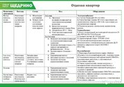 980 000 Руб., Продается 1-комнатная квартира в Щедрино-2, Купить квартиру в новостройке от застройщика в Ярославле, ID объекта - 321599083 - Фото 3