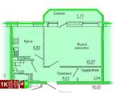 Продажа однокомнатная квартира 48.86м2 в ЖК Кольцовский дворик дом 4. .